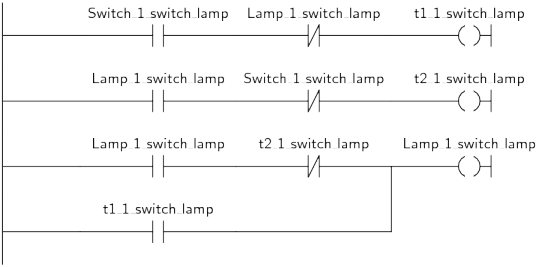34 compiling the project ladder logic corresponding to the switchlamp petri net ccuart Gallery